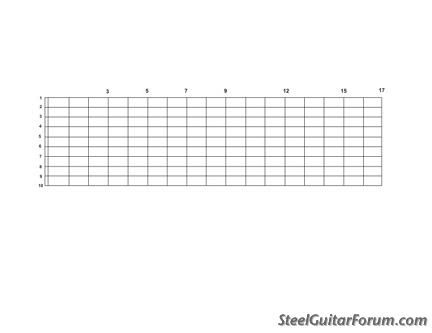 photograph about Guitar Fretboard Diagram Printable known as Guitar Neck Diagram - Wiring Diagrams Folder