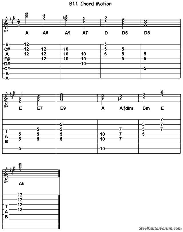 The Steel Guitar Forum View Topic How Dya Do Chord Chart
