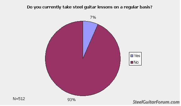 Sondage Steeler 651_lessons_1