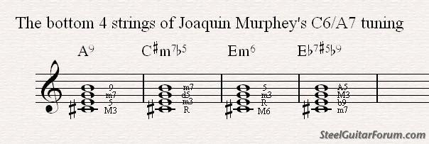 Joaquin Murphey 7720_Murpheys_m7b5_1