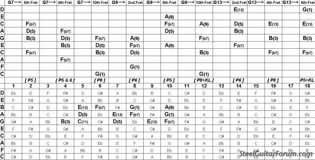 Piano uncover piano chords : Piano : piano chords dm7 Piano Chords Dm7 plus Piano Chords' Pianos