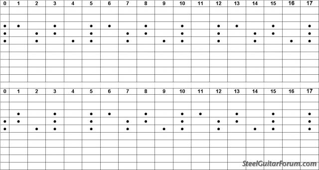 The Steel Guitar Forum View Topic Basic C 6th Scale Patterns
