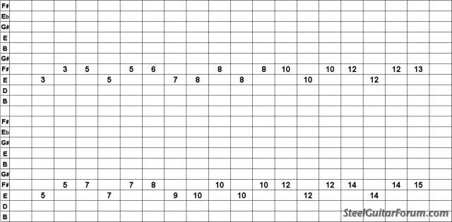 Cours de PSG - Page 2 1421_A_E9_TWO_STRING_M7_76_87_ASC_JPG_1
