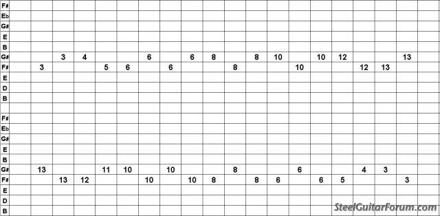 Cours de PSG - Page 2 1421_C_E9_TWO_STRING_m7_76_ASC_DES_JPG_1
