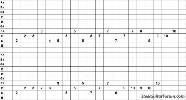 Cours de PSG - Page 2 1421_E9_987_Em7_3_NOTE_TAB_1