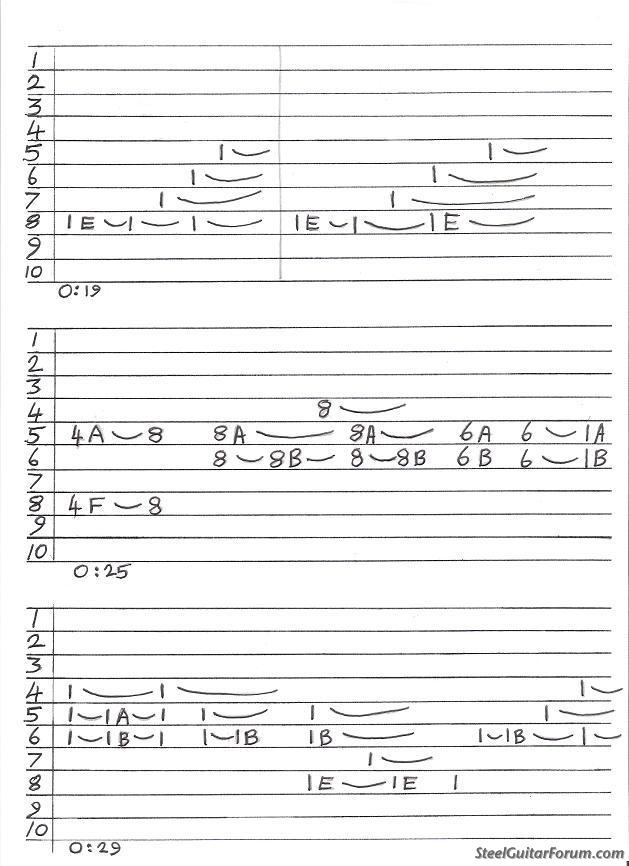 Divers Tabs PSG E9 - Page 4 2419_scan0004_1