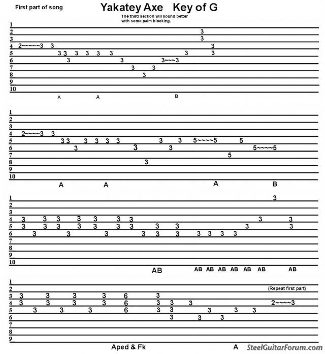 Guitar : steel guitar tablature Steel Guitar Tablature at Steel Guitaru201a Guitar