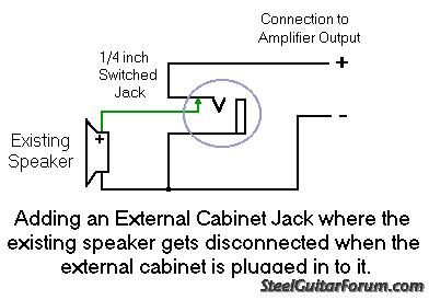 Amp Speaker Jack Wiring | Wiring Diagram on phone jack wiring diagram, audio jack wiring diagram, power jack wiring diagram, rca jack wiring diagram, headphone jack wiring diagram,