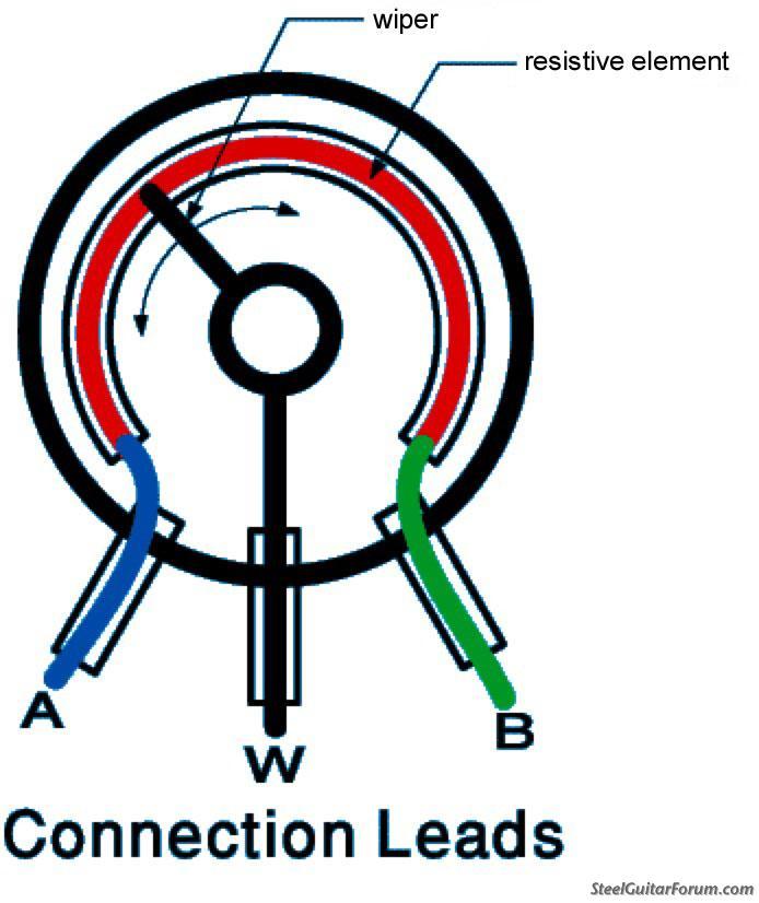 Infos Pédales de Volume 4313_potentiometer_diagram_1