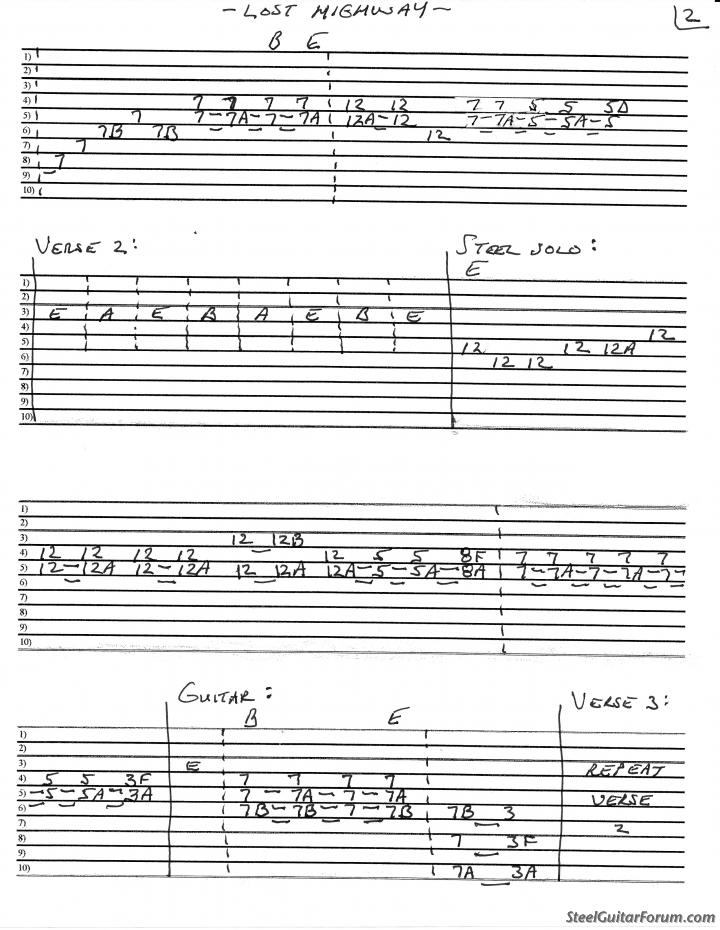 Divers Tabs PSG E9 - Page 5 526_Lost_Highway_2_1