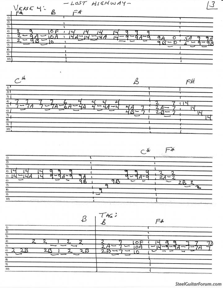 Divers Tabs PSG E9 - Page 5 526_Lost_Highway_3_1