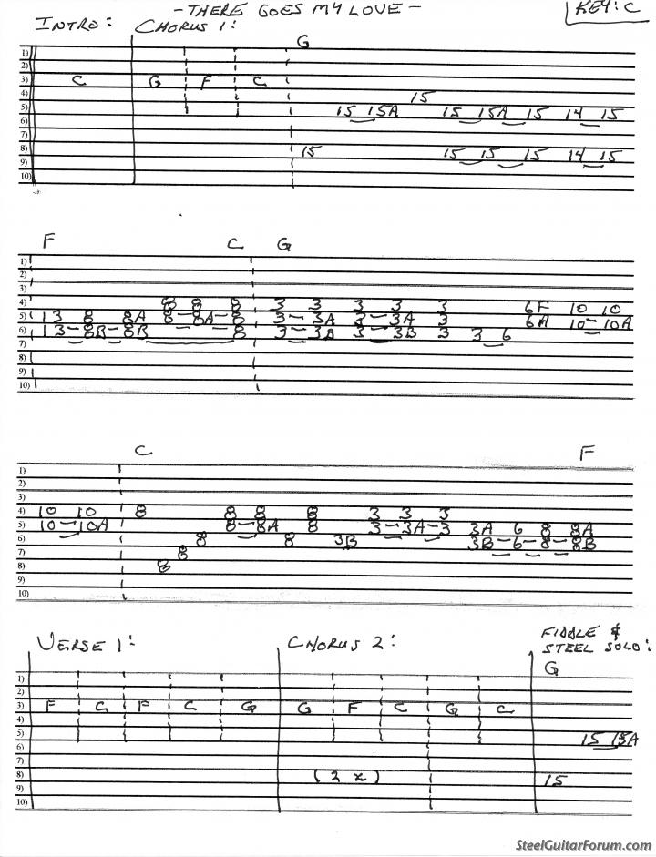 Divers Tabs PSG E9 - Page 5 526_There_Goes_My_Love_1_1