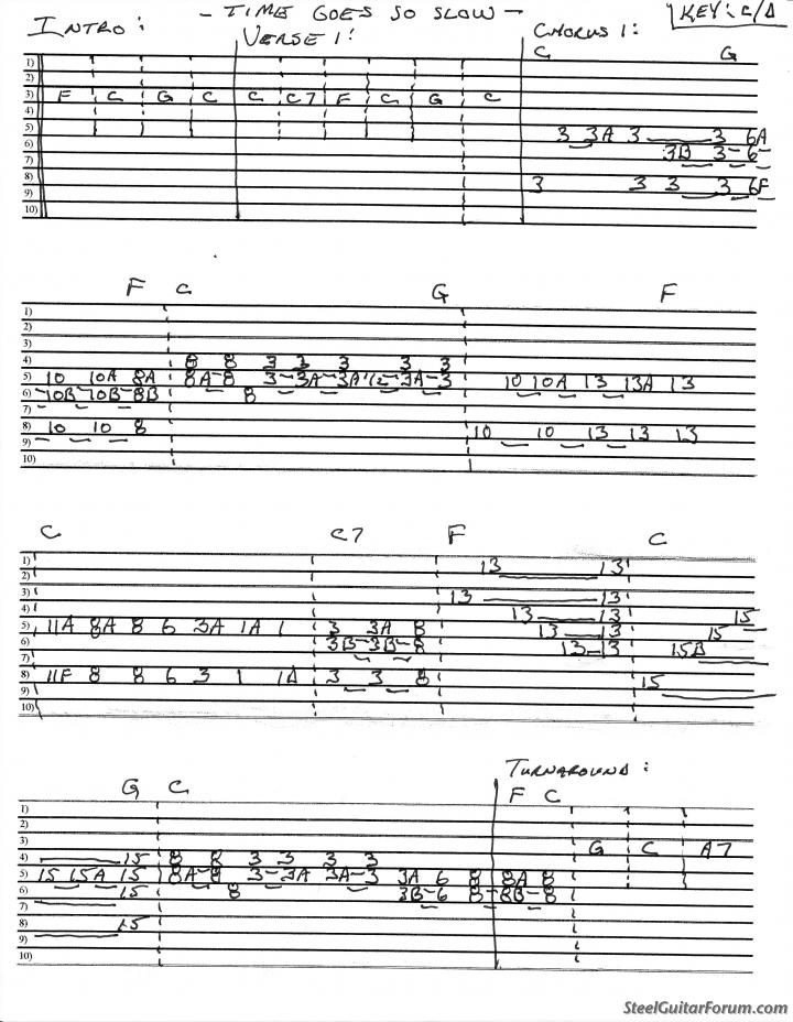 Divers Tabs PSG E9 - Page 5 526_Time_Goes_So_Slow_1_1