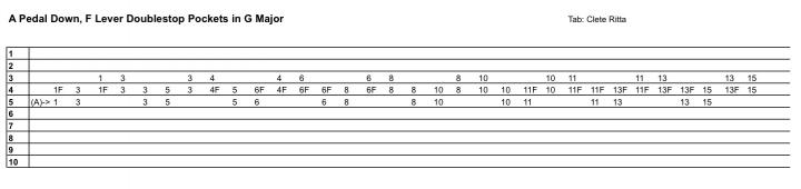 Cours de PSG - Page 3 8675_tablature2_1