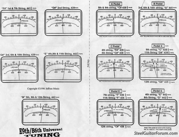 jeff newman universal tuning chart the steel guitar forum. Black Bedroom Furniture Sets. Home Design Ideas
