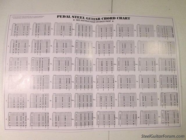 Guitar steel guitar tablature : The Steel Guitar Forum :: View topic - Pedal Steel Chord Chart E9 ...