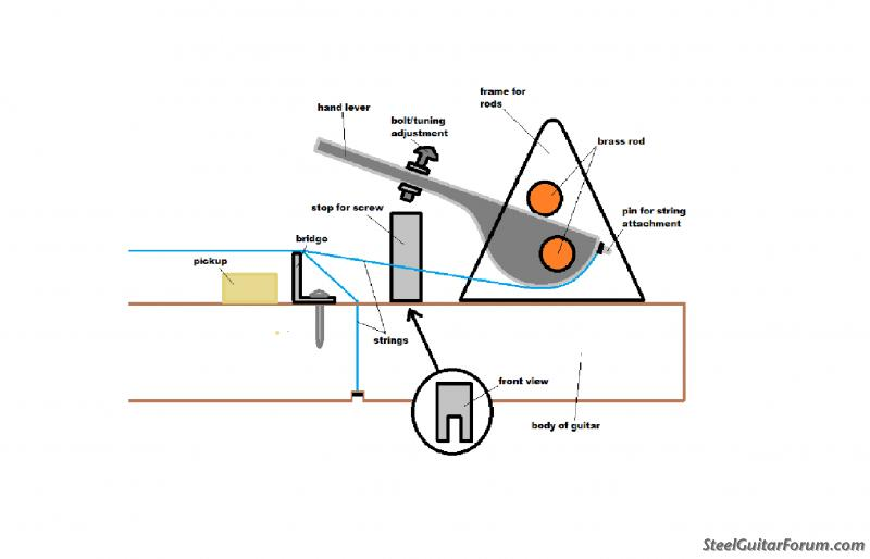 The Steel Guitar Forum View Topic Simple Diagram For A Diy