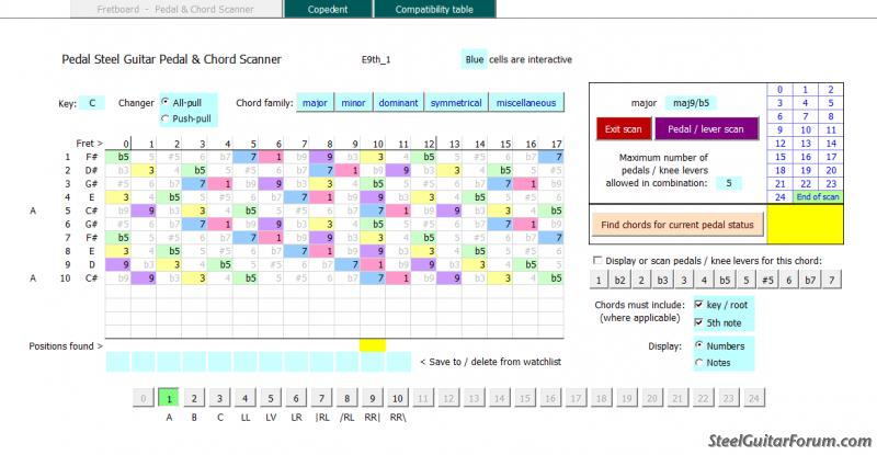 The Steel Guitar Forum View Topic Presenting New Chord Finder