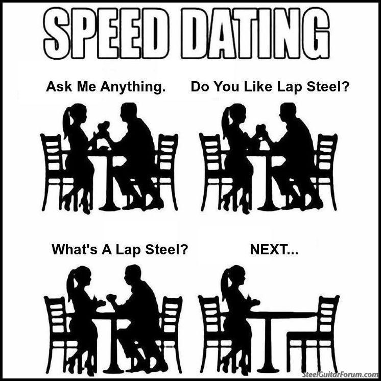 Speed dating topics