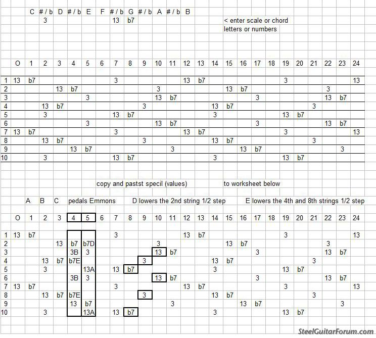 The Steel Guitar Forum View Topic Copedent Calculator For Pedal